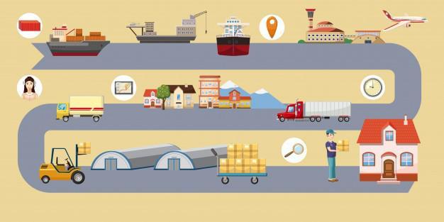 Agenciamento de cargas
